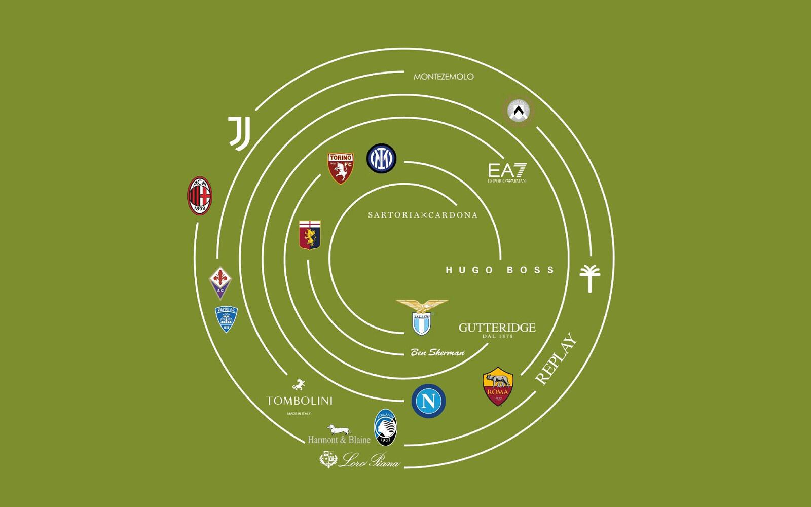 Serie A formal wear 2021 2022